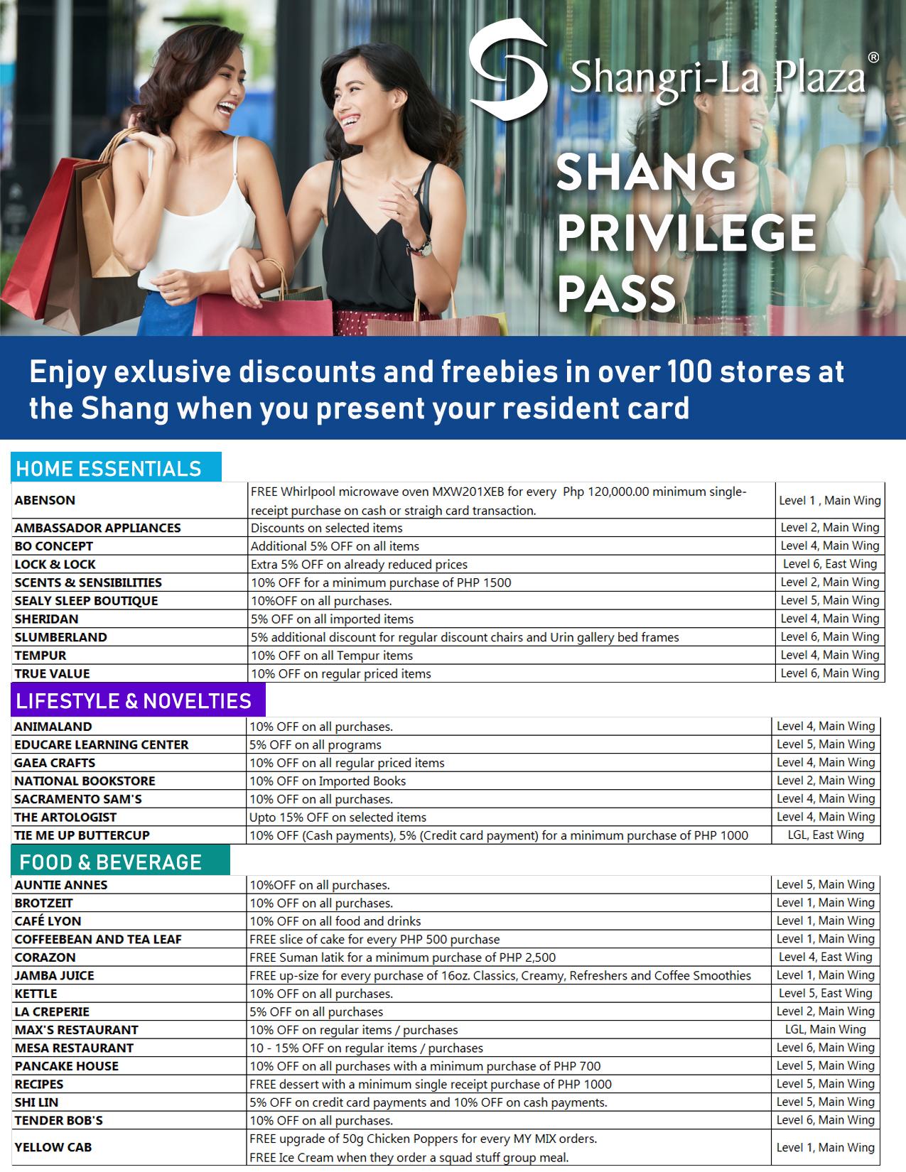 Privilege pass list