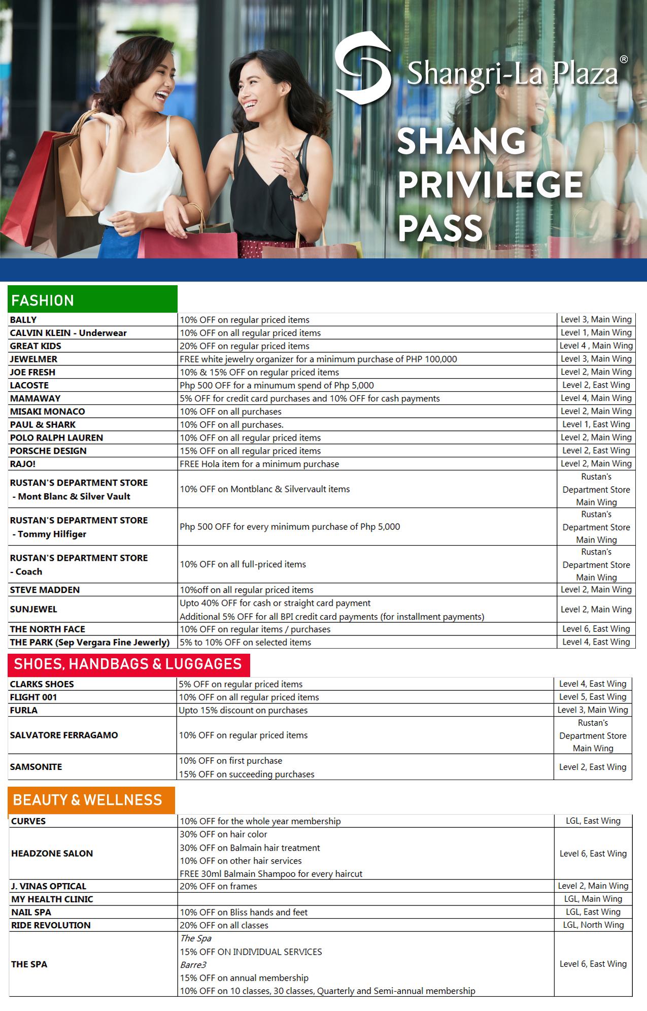 Privilege pass list 2